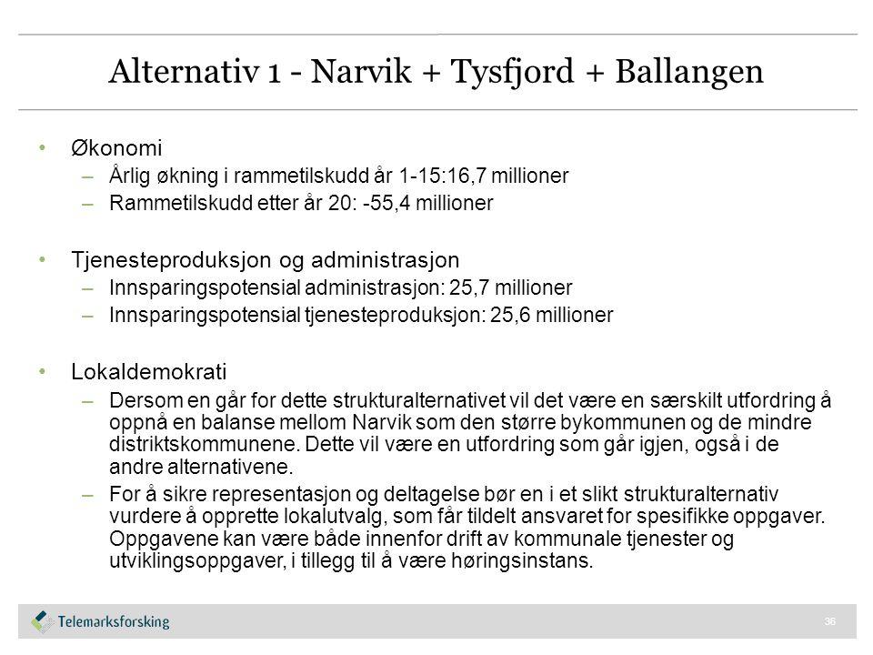 Alternativ 1 - Narvik + Tysfjord + Ballangen