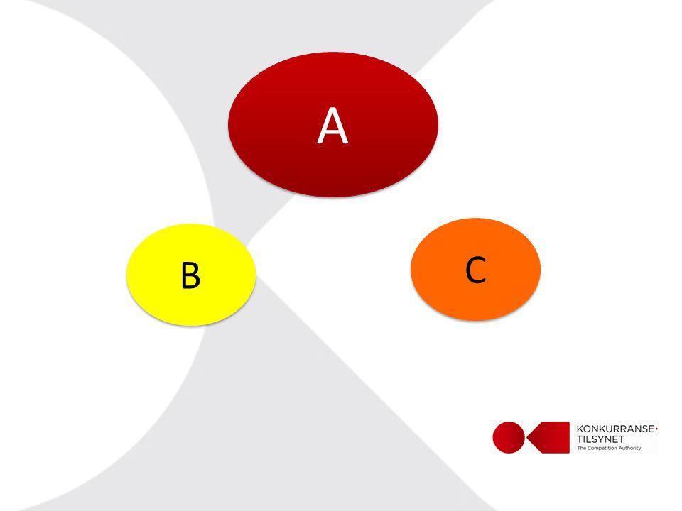 A C B Bare a har tilstrekkelig kapasitet