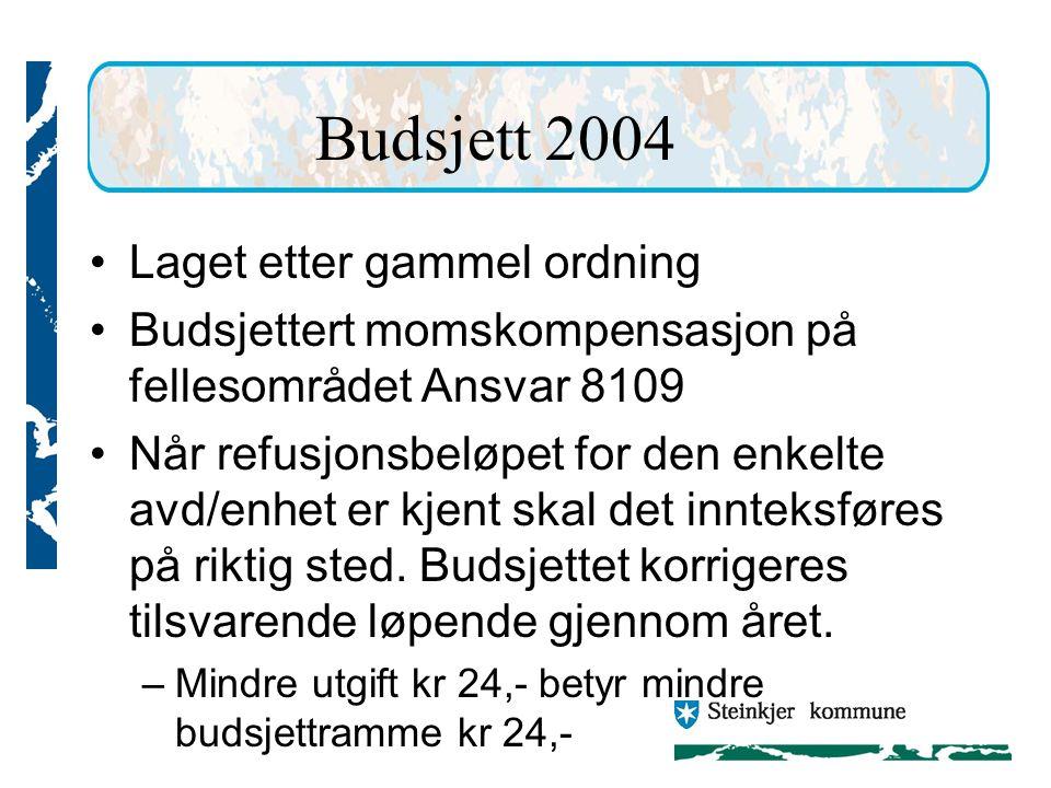 Budsjett 2004 Laget etter gammel ordning