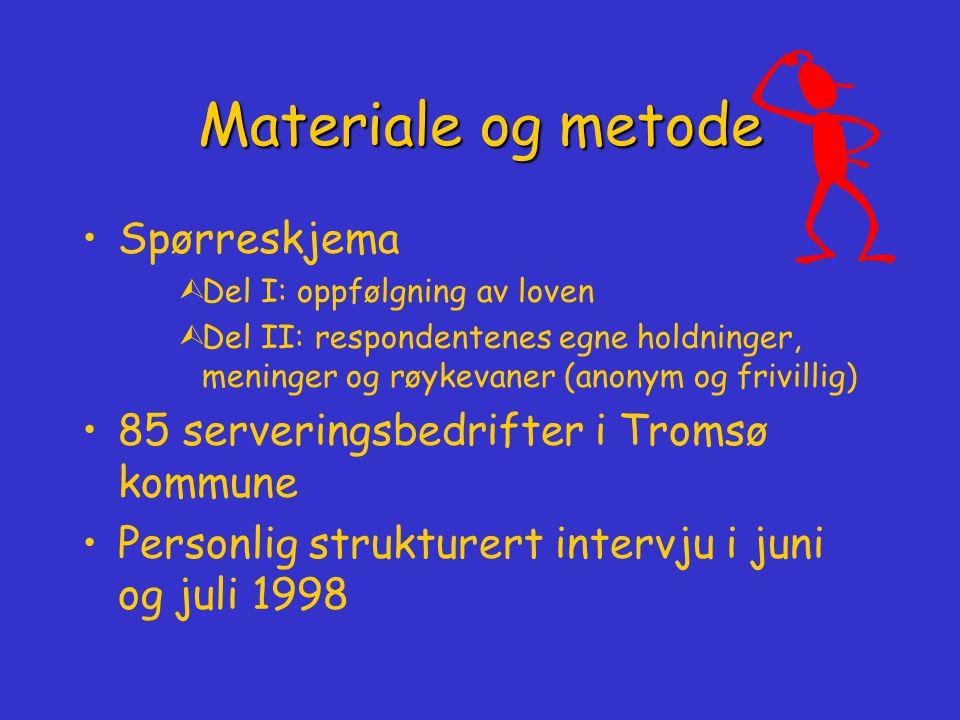Materiale og metode Spørreskjema