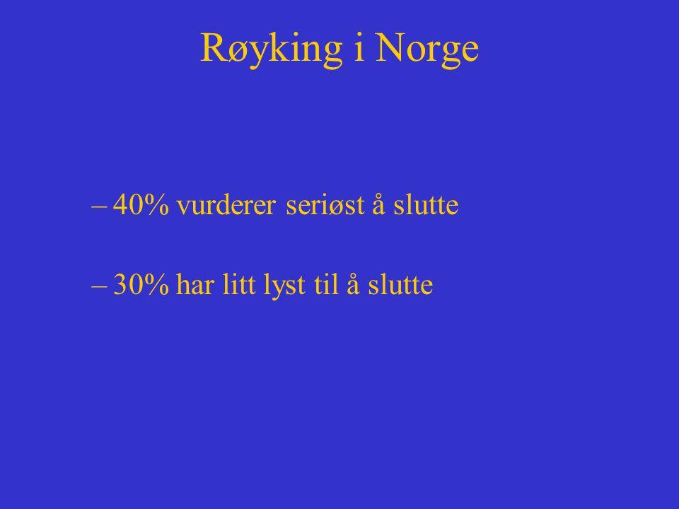 Røyking i Norge 40% vurderer seriøst å slutte