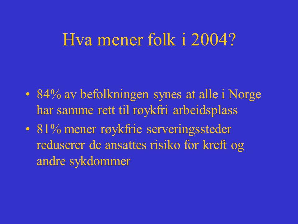 Hva mener folk i 2004 84% av befolkningen synes at alle i Norge har samme rett til røykfri arbeidsplass.