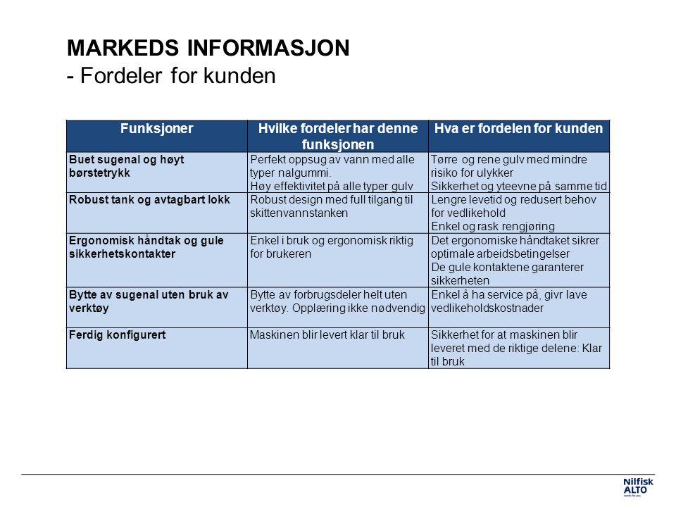 MARKEDS INFORMASJON - Fordeler for kunden
