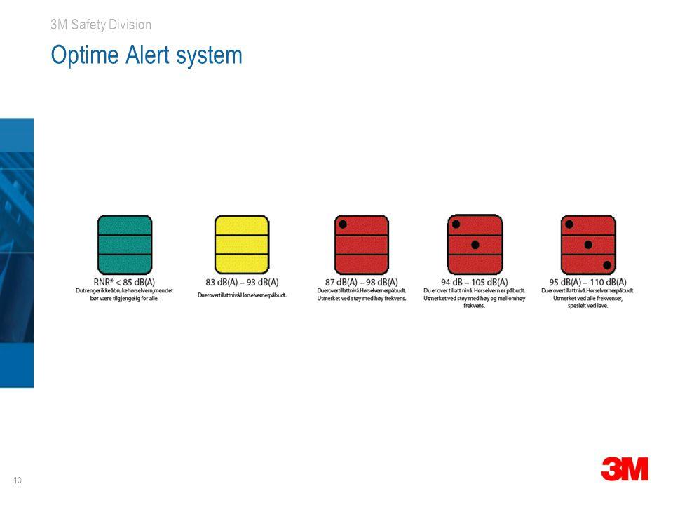 Optime Alert system