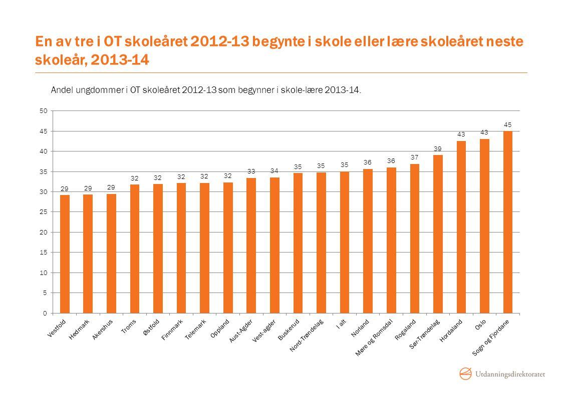 En av tre i OT skoleåret 2012-13 begynte i skole eller lære skoleåret neste skoleår, 2013-14