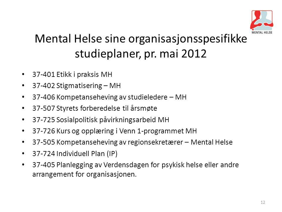 Mental Helse sine organisasjonsspesifikke studieplaner, pr. mai 2012