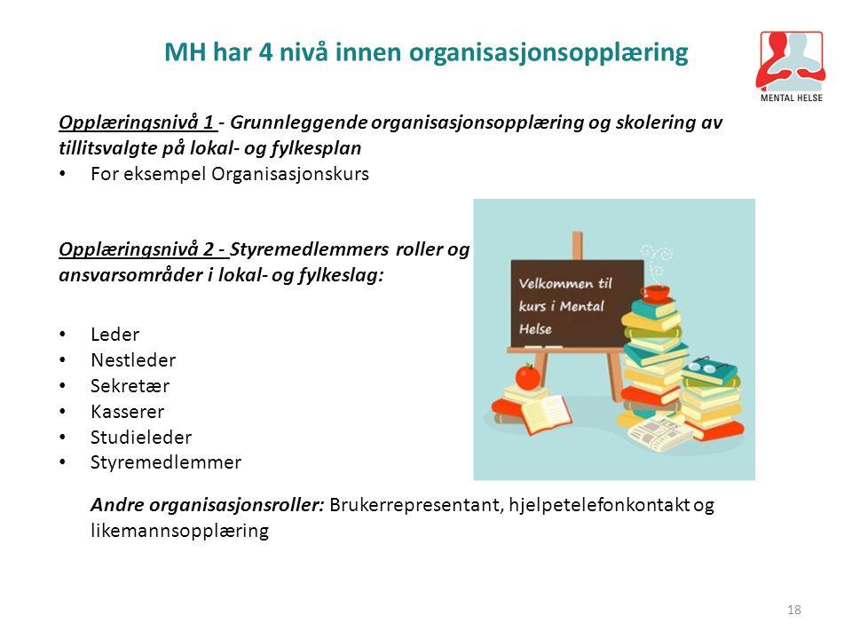 MH har 4 nivå innen organisasjonsopplæring
