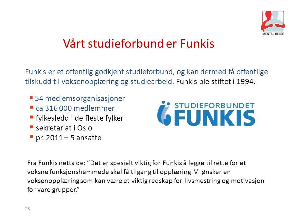 Vårt studieforbund er Funkis