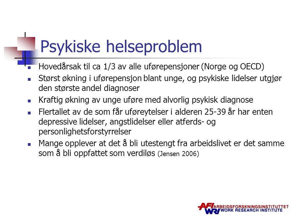 Psykiske helseproblem
