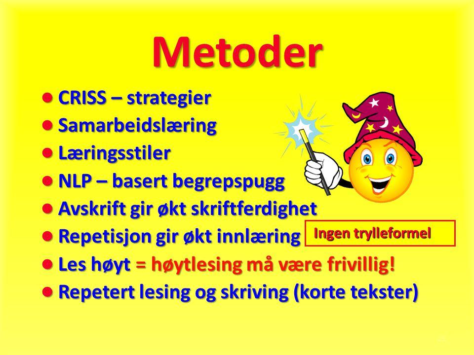 Metoder CRISS – strategier Samarbeidslæring Læringsstiler