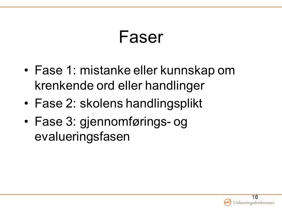 Faser Fase 1: mistanke eller kunnskap om krenkende ord eller handlinger. Fase 2: skolens handlingsplikt.