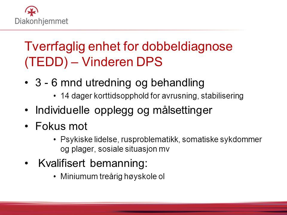 Tverrfaglig enhet for dobbeldiagnose (TEDD) – Vinderen DPS