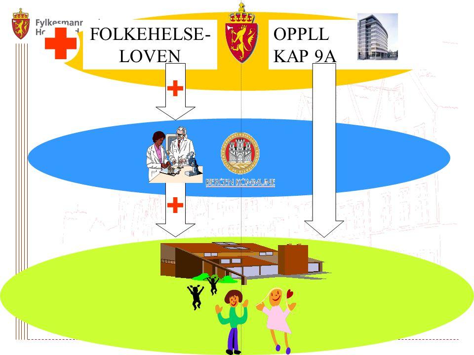 FOLKEHELSE-LOVEN OPPLL KAP 9A