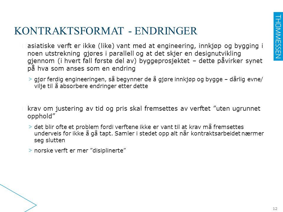 kontraktsformat - ENDRINGER