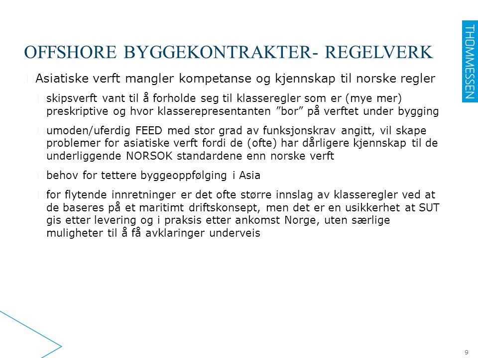 OFFSHORE BYGGEKONTRAKTER- regelverk