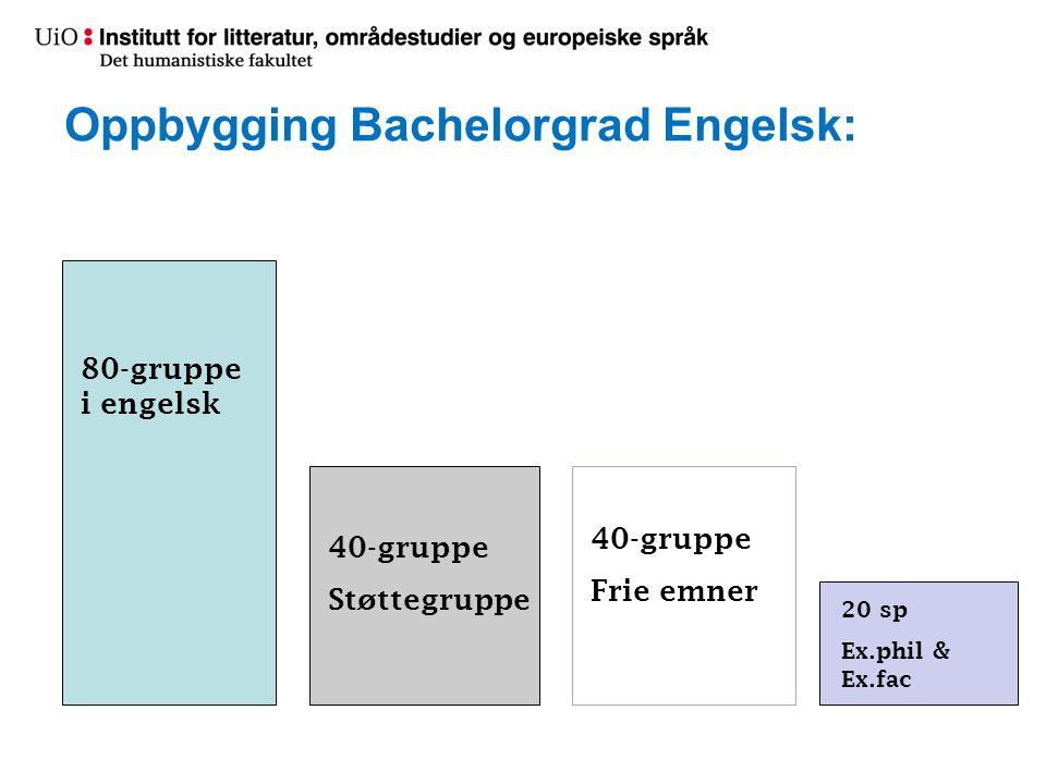 Oppbygging Bachelorgrad Engelsk: