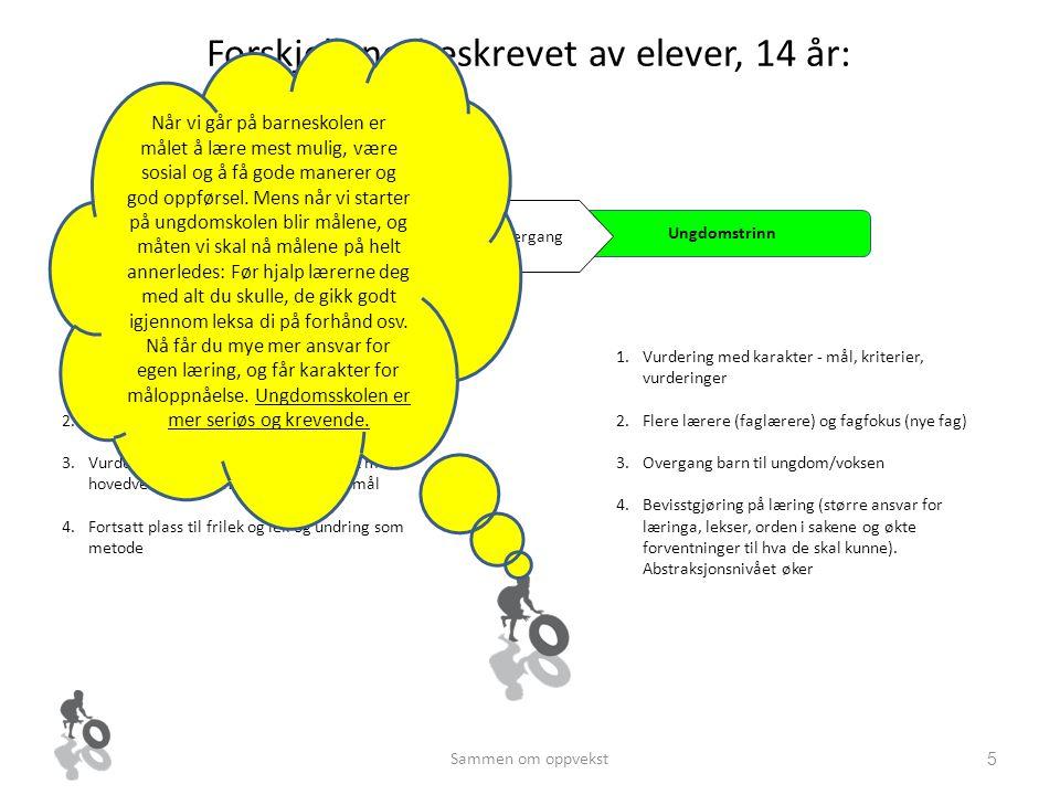 Overgangen til ungdomstrinnet beskrevet av lærere: