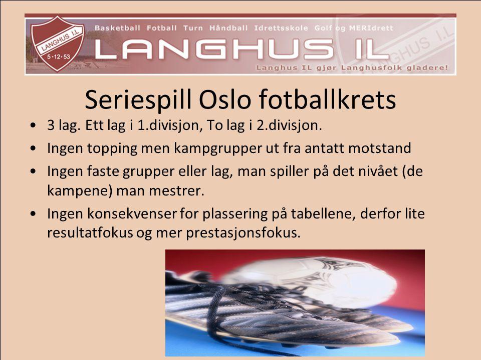Seriespill Oslo fotballkrets