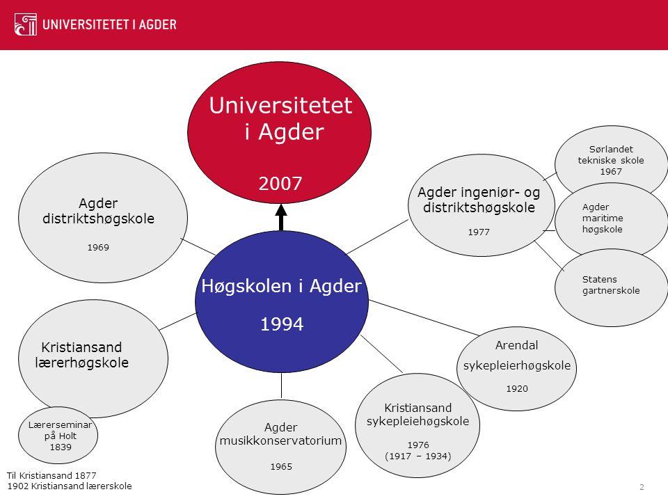 Universitetet i Agder 2007 Høgskolen i Agder 1994