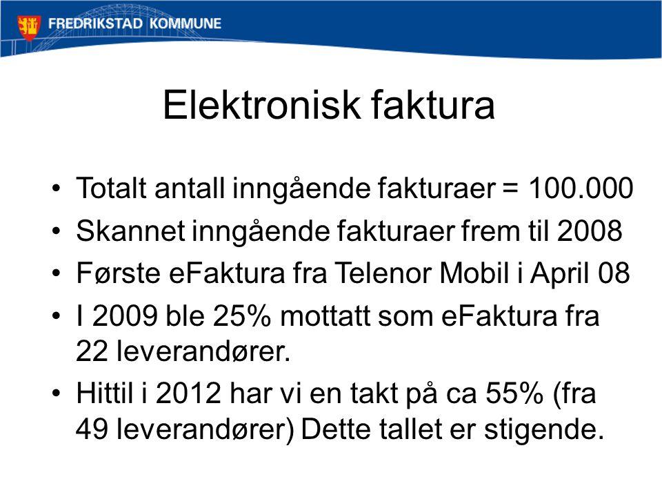 Elektronisk faktura Totalt antall inngående fakturaer = 100.000