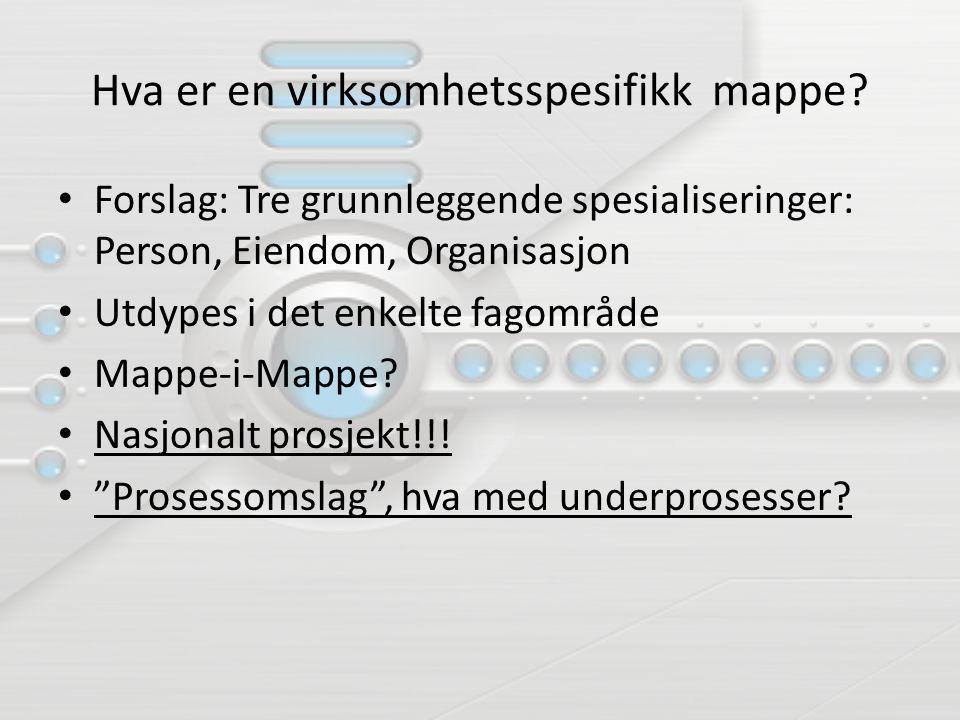 Hva er en virksomhetsspesifikk mappe