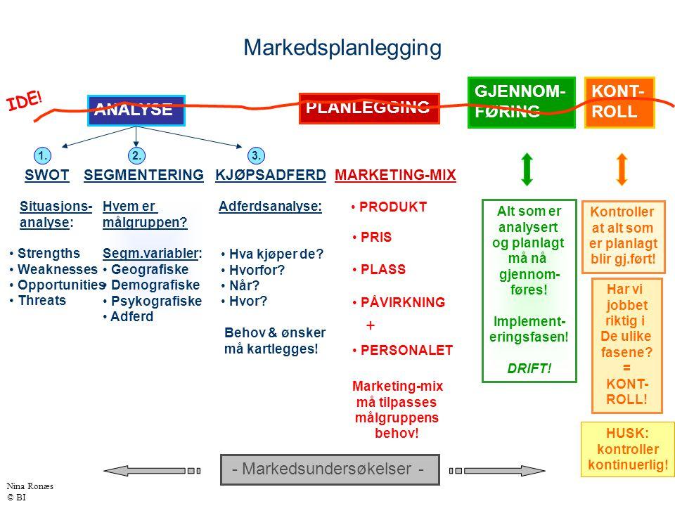 Markedsplanlegging GJENNOM- FØRING KONT- ROLL IDE! ANALYSE PLANLEGGING