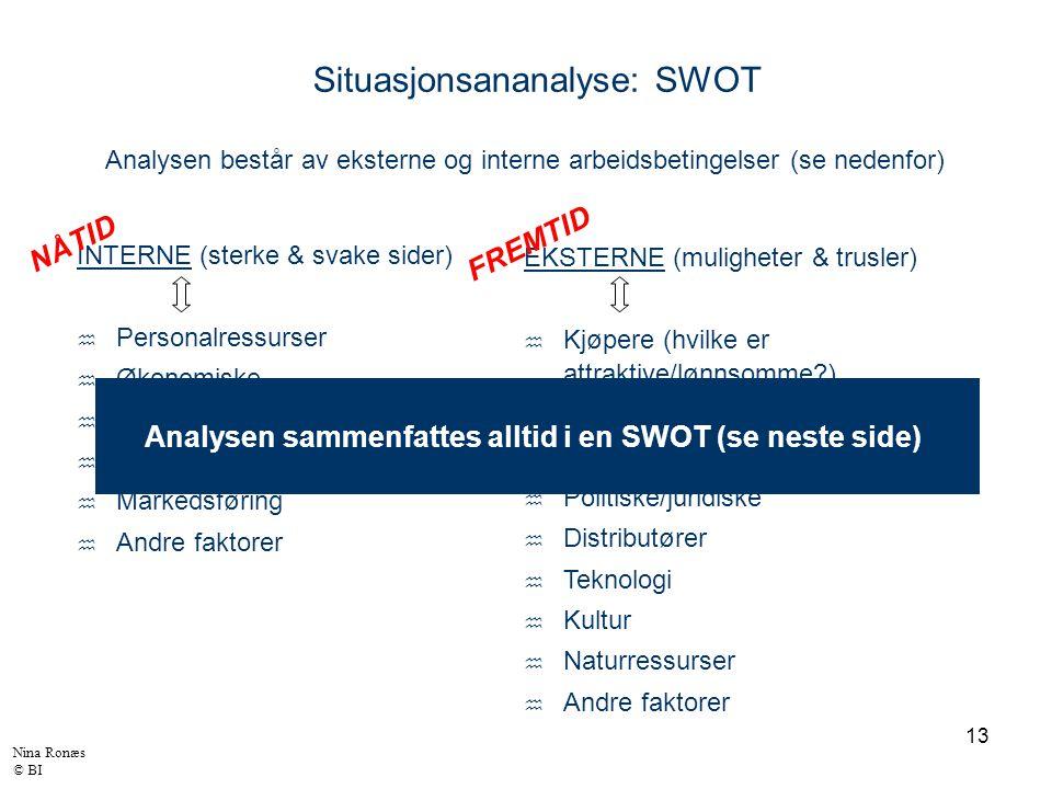 Situasjonsananalyse: SWOT