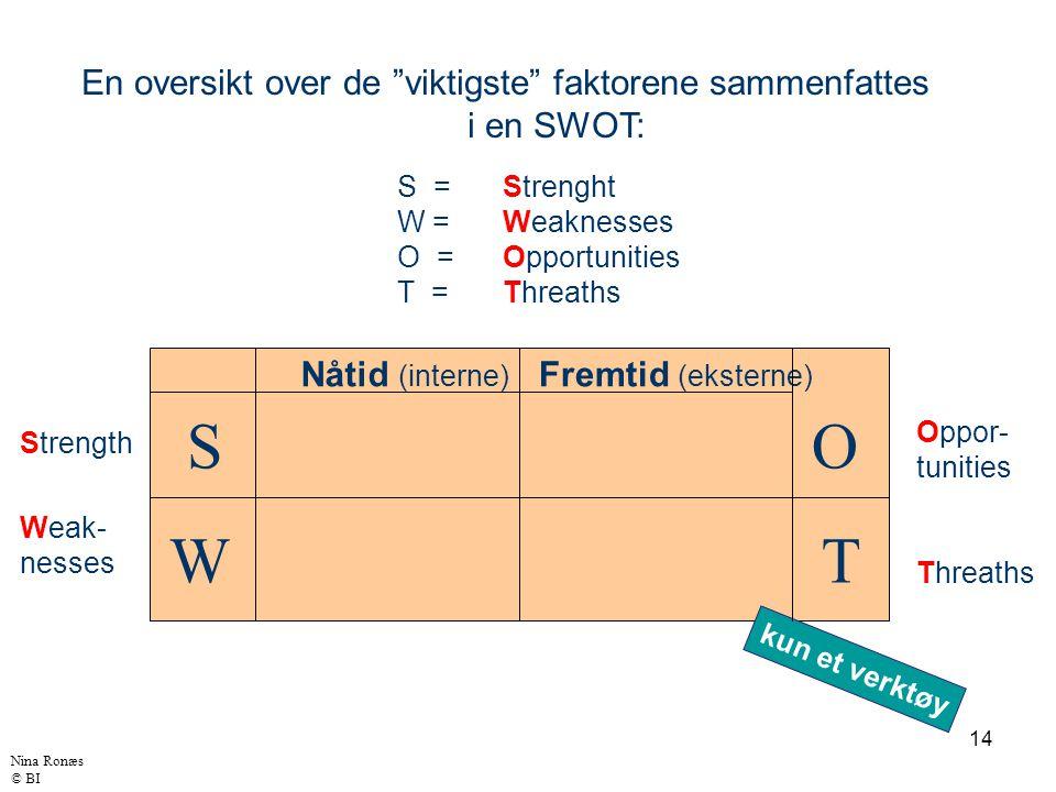 S O W T En oversikt over de viktigste faktorene sammenfattes