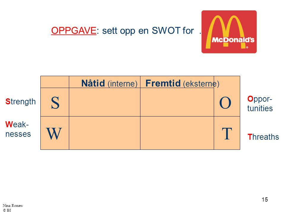 S O W T OPPGAVE: sett opp en SWOT for .… Nåtid (interne)