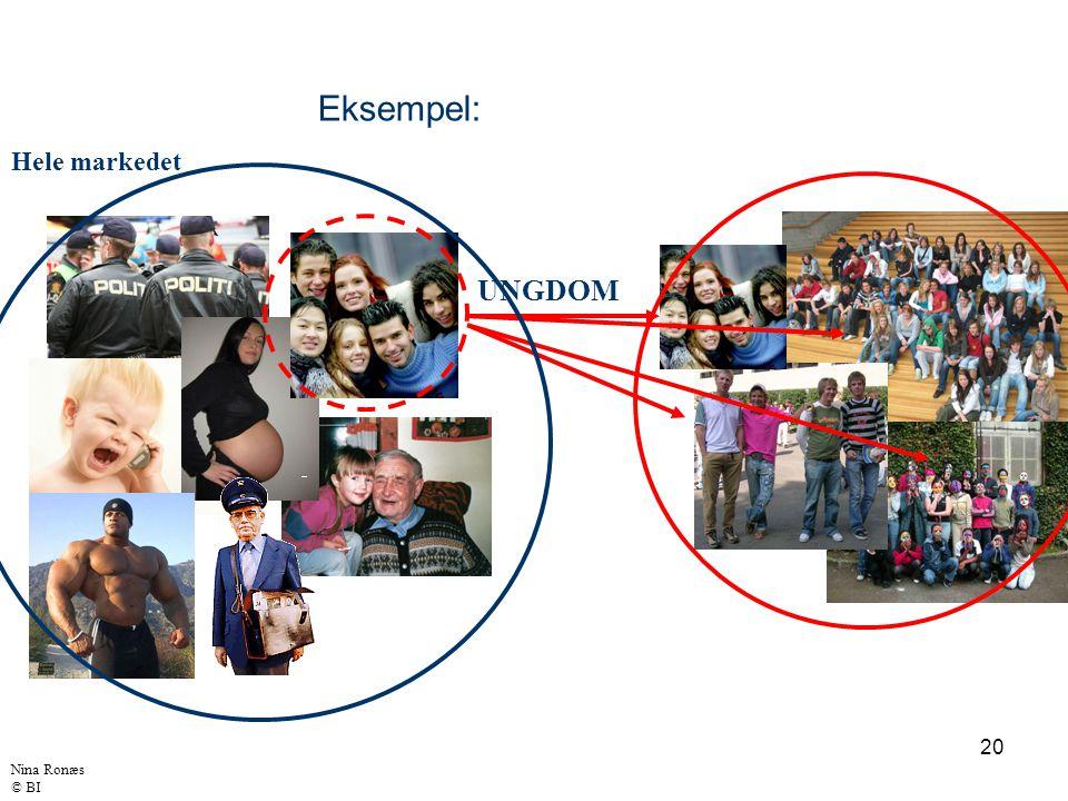 Eksempel: Hele markedet UNGDOM Nina Ronæs © BI