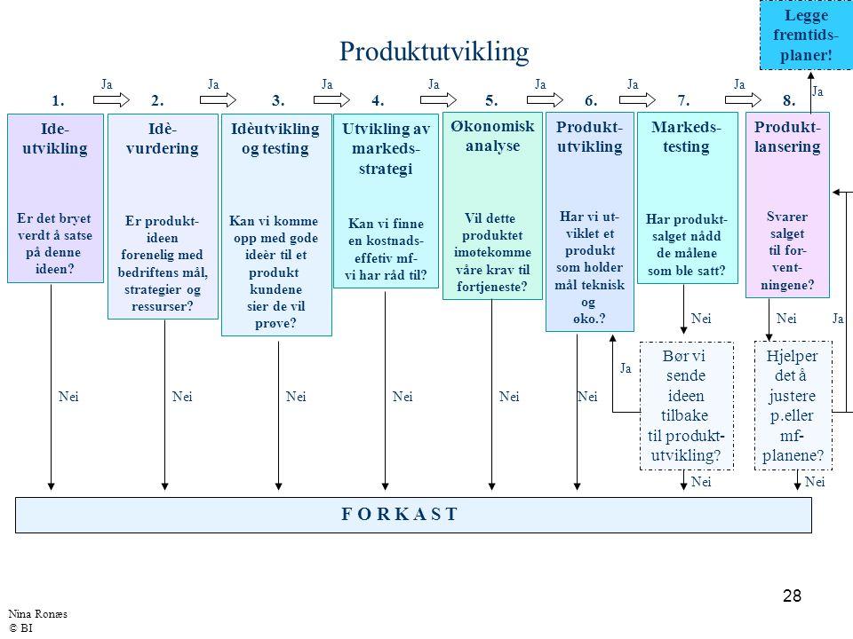 Produktutvikling F O R K A S T Legge fremtids- planer! 1. 2. 3. 4. 5.
