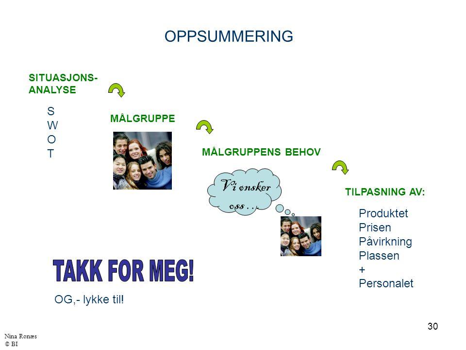 OPPSUMMERING Vi ønsker oss … TAKK FOR MEG! S W O T Produktet Prisen