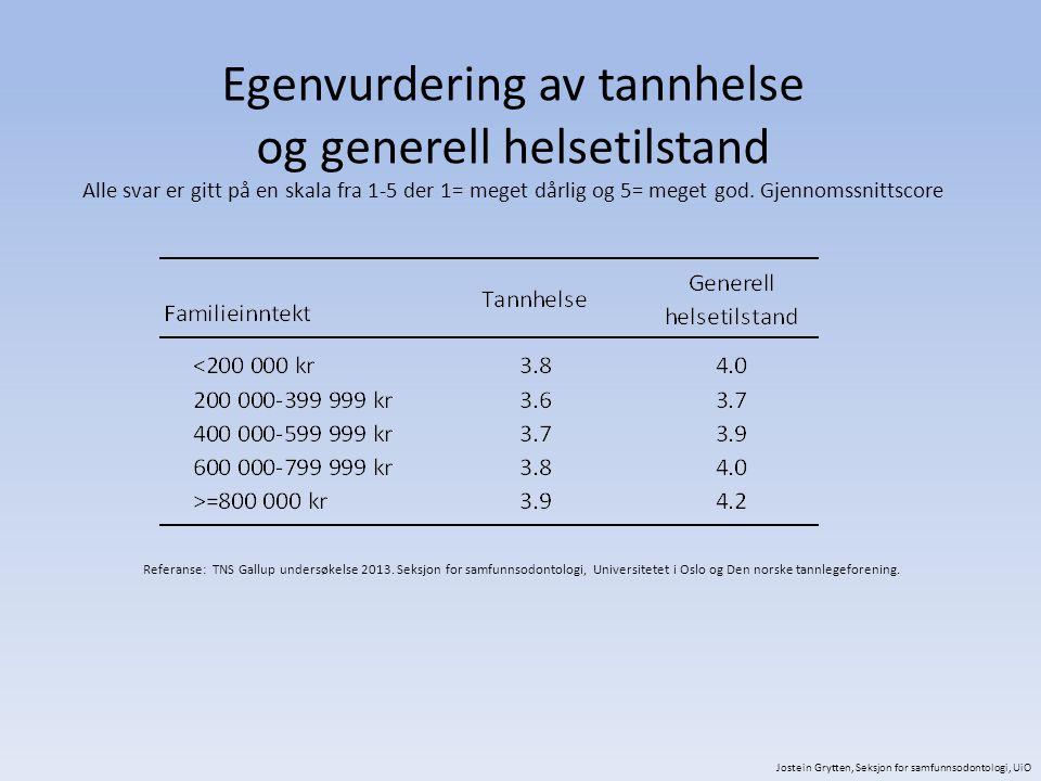 Egenvurdering av tannhelse og generell helsetilstand Alle svar er gitt på en skala fra 1-5 der 1= meget dårlig og 5= meget god. Gjennomssnittscore