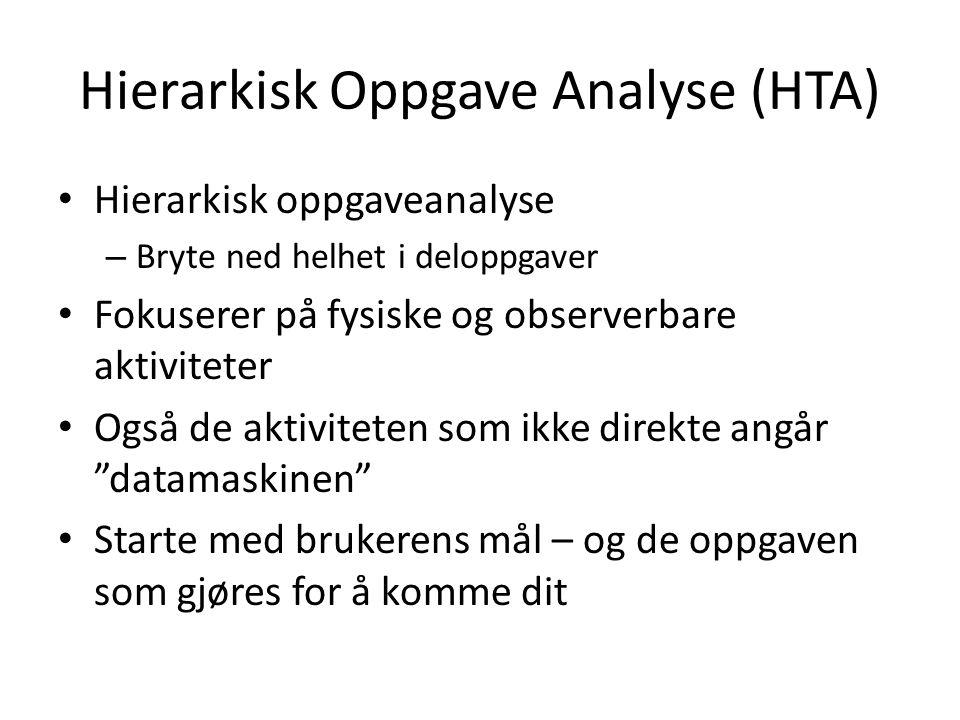 Hierarkisk Oppgave Analyse (HTA)