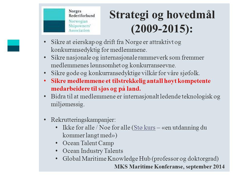 Strategi og hovedmål (2009-2015):