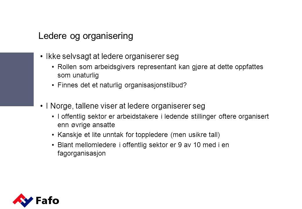 Ledere og organisering