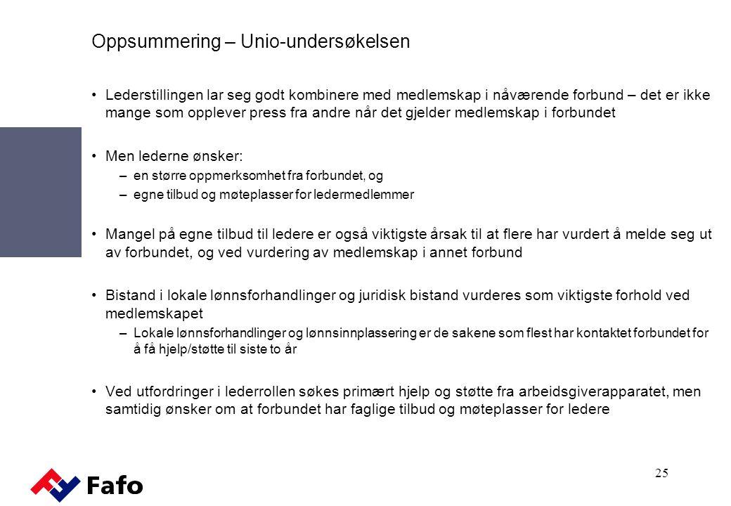 Oppsummering – Unio-undersøkelsen