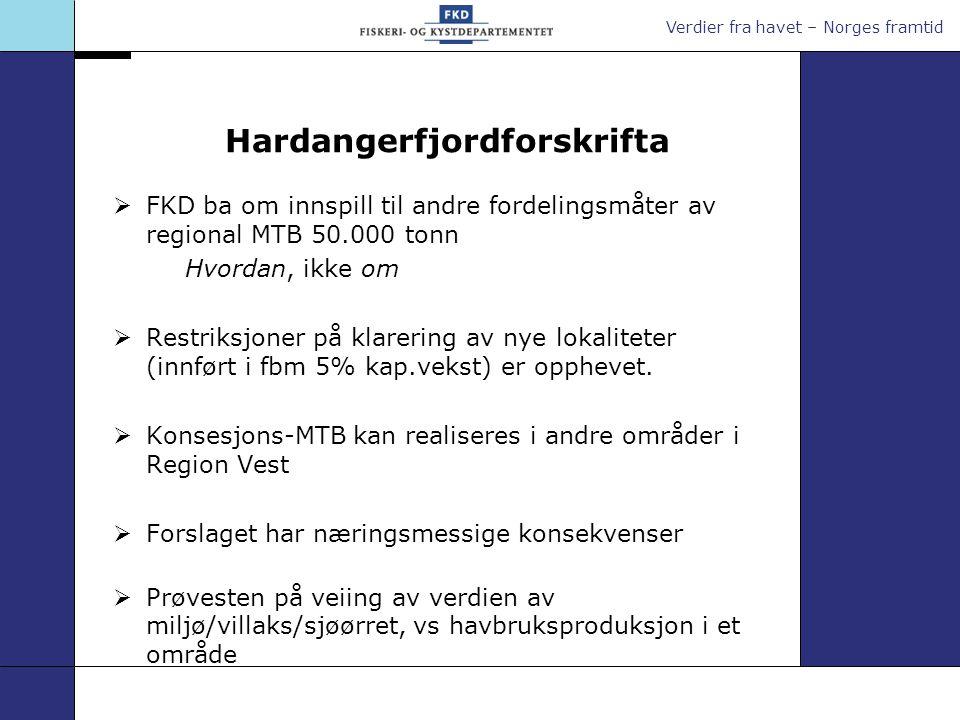 Hardangerfjordforskrifta