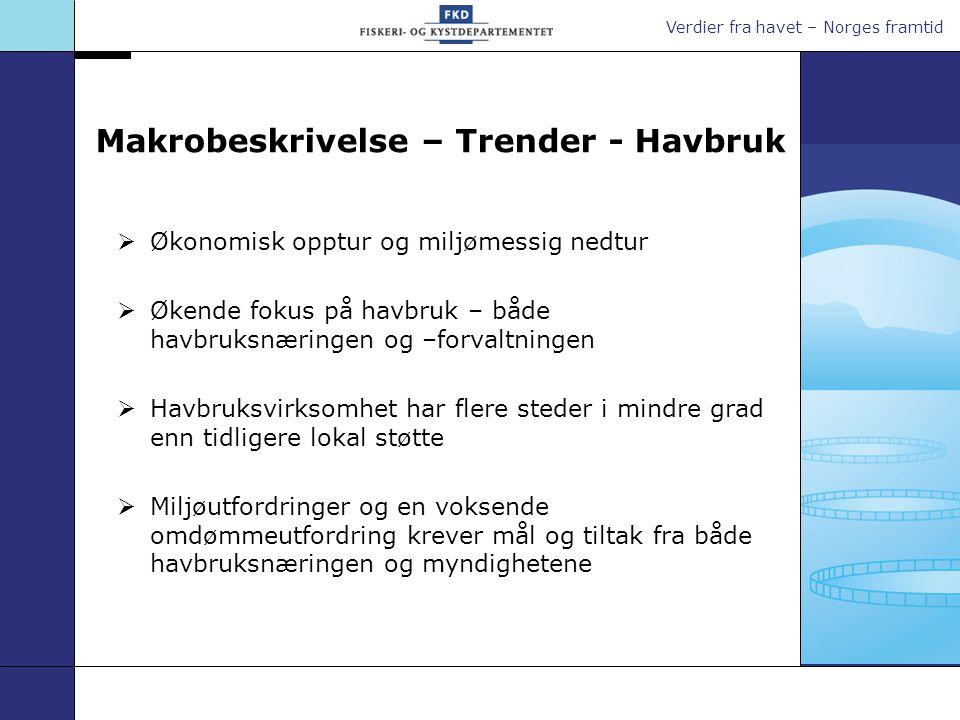 Makrobeskrivelse – Trender - Havbruk
