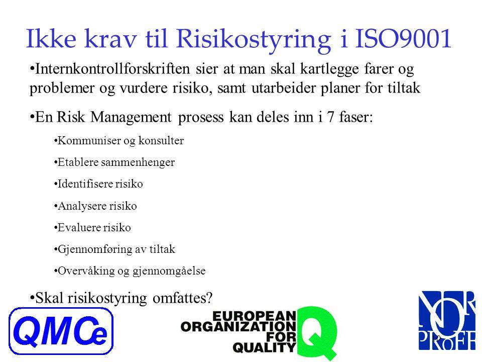 Ikke krav til Risikostyring i ISO9001