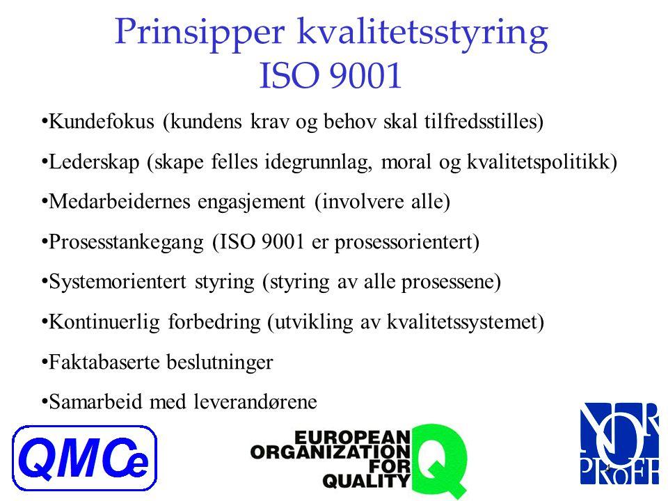 Prinsipper kvalitetsstyring ISO 9001