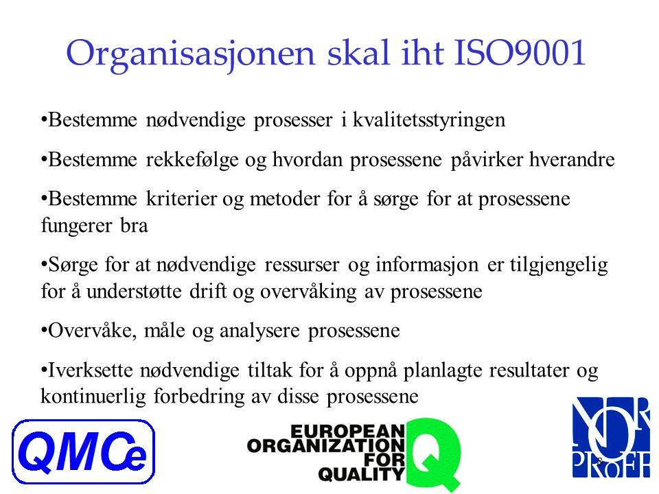 Organisasjonen skal iht ISO9001