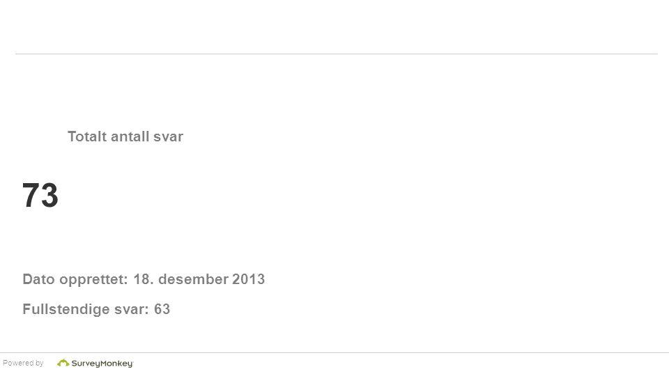 73 Totalt antall svar Dato opprettet: 18. desember 2013