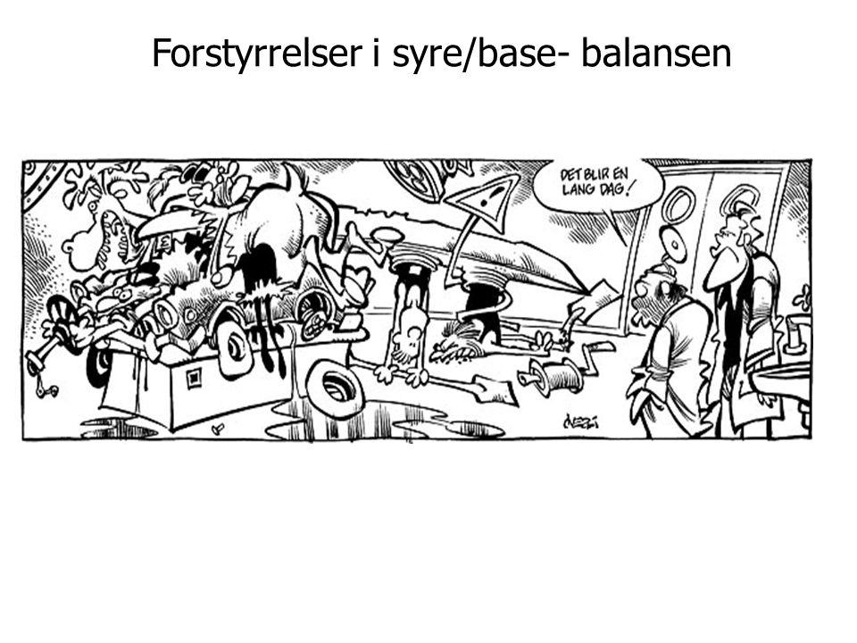 Forstyrrelser i syre/base- balansen