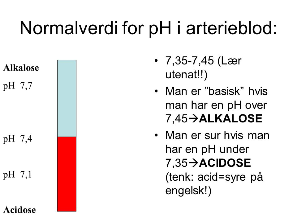 Normalverdi for pH i arterieblod: