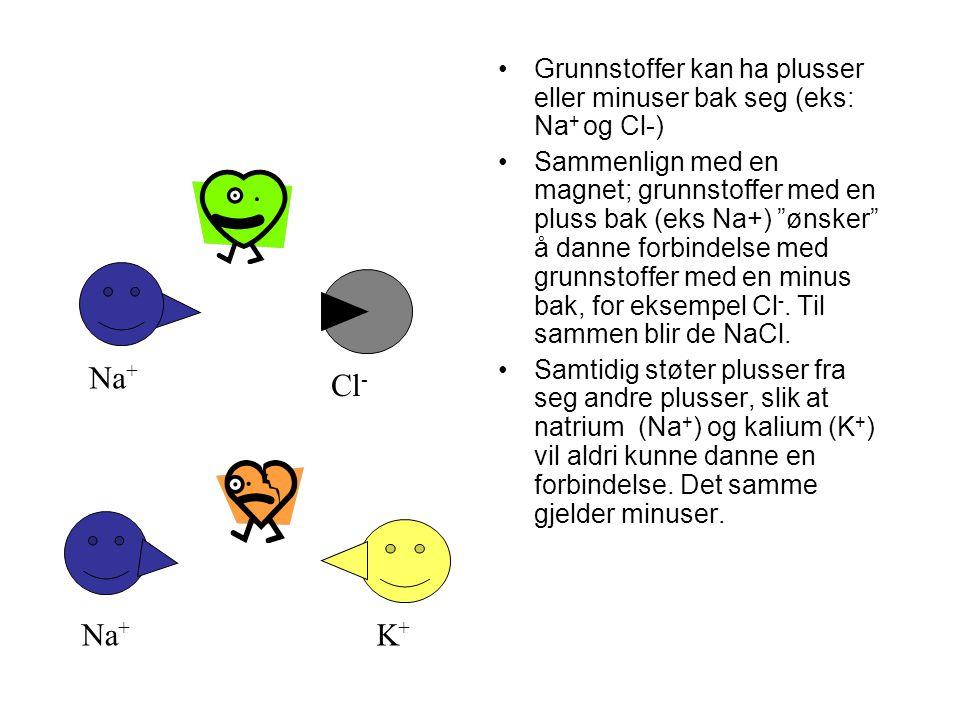 Grunnstoffer kan ha plusser eller minuser bak seg (eks: Na+ og Cl-)