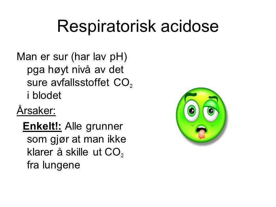 Respiratorisk acidose