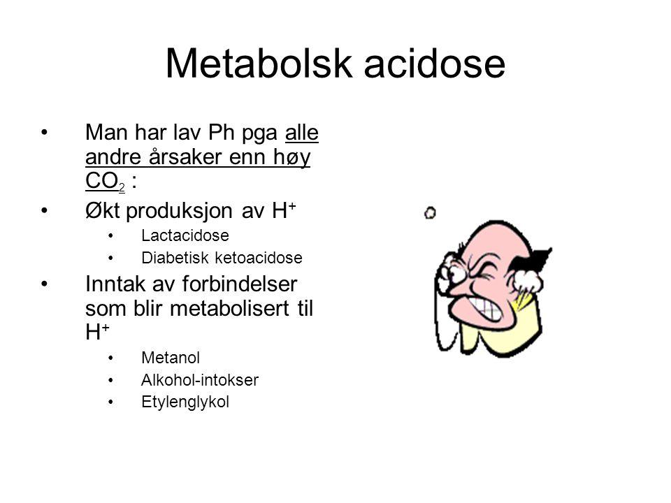 Metabolsk acidose Man har lav Ph pga alle andre årsaker enn høy CO2 :
