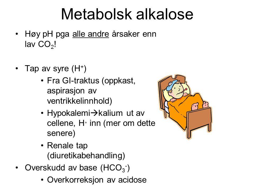 Metabolsk alkalose Høy pH pga alle andre årsaker enn lav CO2!