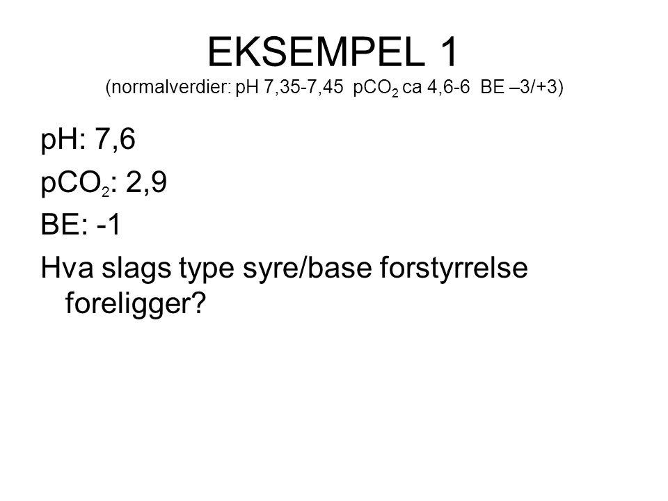 EKSEMPEL 1 (normalverdier: pH 7,35-7,45 pCO2 ca 4,6-6 BE –3/+3)